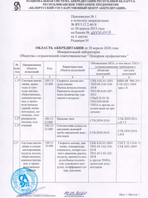 Область аккредитации 2020-2025-1