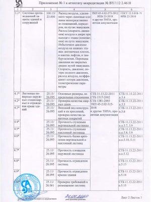 Область аккредитации 2020-2025-2