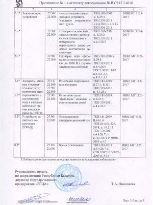 Область аккредитации 2020-2025-3